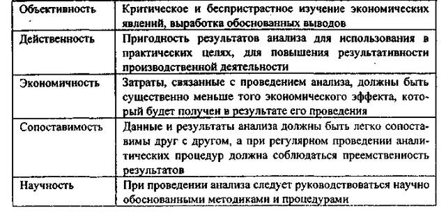 Харьков работа вакансии с проживанием